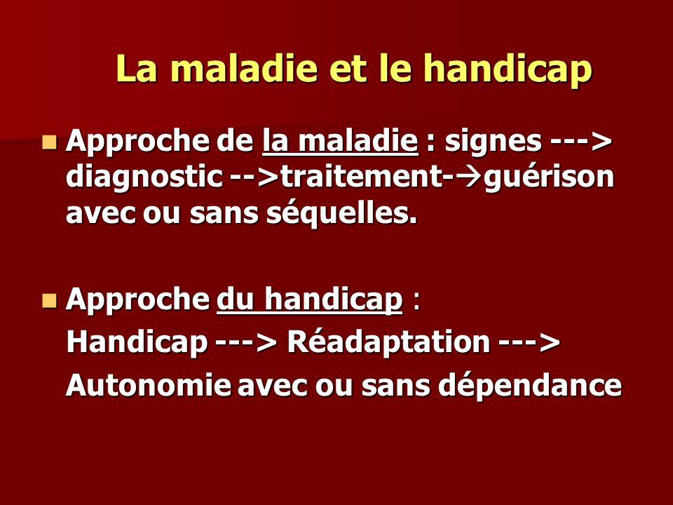 La maladie et le handicap Approche de la maladie : signes ---> diagnostic -->traitement- guérison avec ou sans séquelles. Approche de la maladie : sig