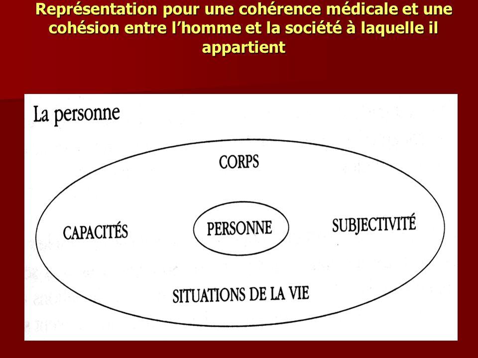 Représentation pour une cohérence médicale et une cohésion entre lhomme et la société à laquelle il appartient