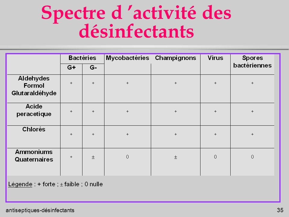 antiseptiques-désinfectants 35 Spectre d activité des désinfectants