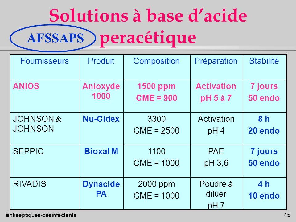 antiseptiques-désinfectants 45 Solutions à base dacide peracétique 4 h 10 endo Poudre à diluer pH 7 2000 ppm CME = 1000 Dynacide PA RIVADIS 7 jours 50