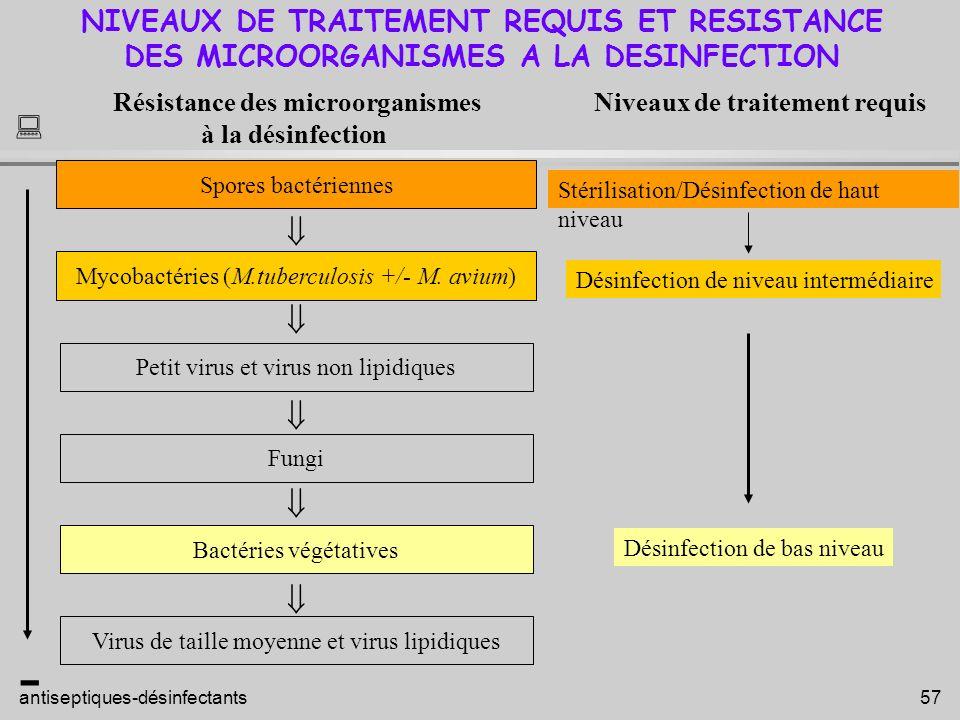 antiseptiques-désinfectants 57 NIVEAUX DE TRAITEMENT REQUIS ET RESISTANCE DES MICROORGANISMES A LA DESINFECTION - Spores bactériennes Mycobactéries (M