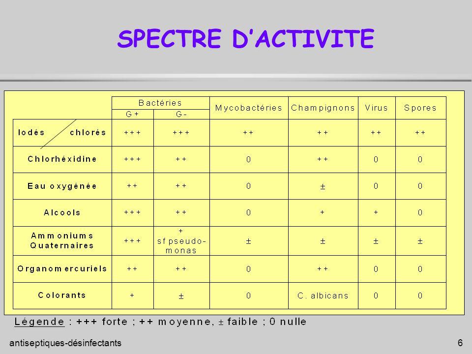 antiseptiques-désinfectants 27 CLASSIFICATION DES ANTISEPTIQUES 1- Les antiseptiques majeurs : bactéricides et à large spectre Halogénés : dérivés iodés (Bétadine… ) dérivés chlorés (Dakin ) Biguanides : chlorhexidine alcoolique (Hibitane champ …), association d antiseptiques (Biseptine ) 2- Les antiseptiques intermédiaires : bactéricides et à spectre étroit Alcools : Alcool éthylique 70°, Alcool isopropylique… Ammoniums quaternaires : Chlorure de benzalkonium, Sterlane, Cétavlon