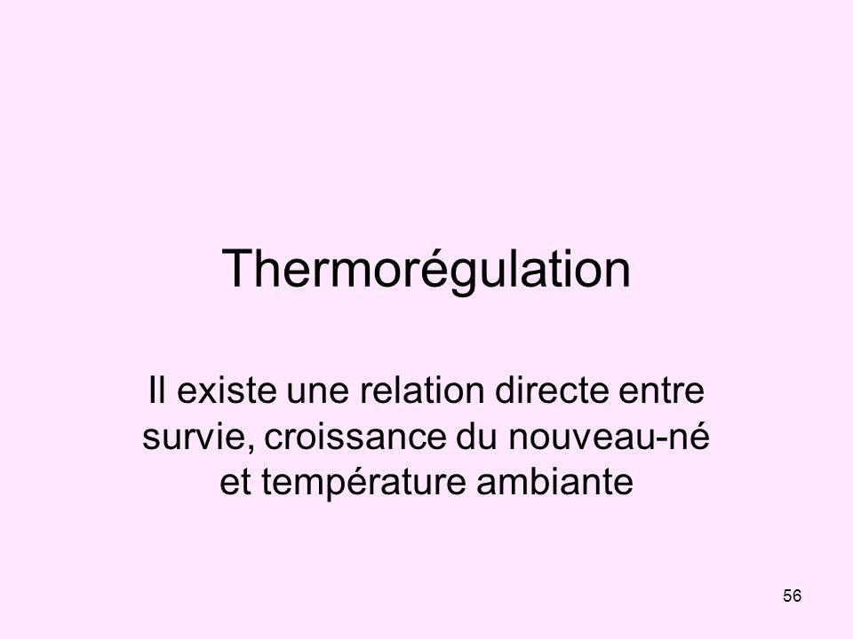 56 Thermorégulation Il existe une relation directe entre survie, croissance du nouveau-né et température ambiante