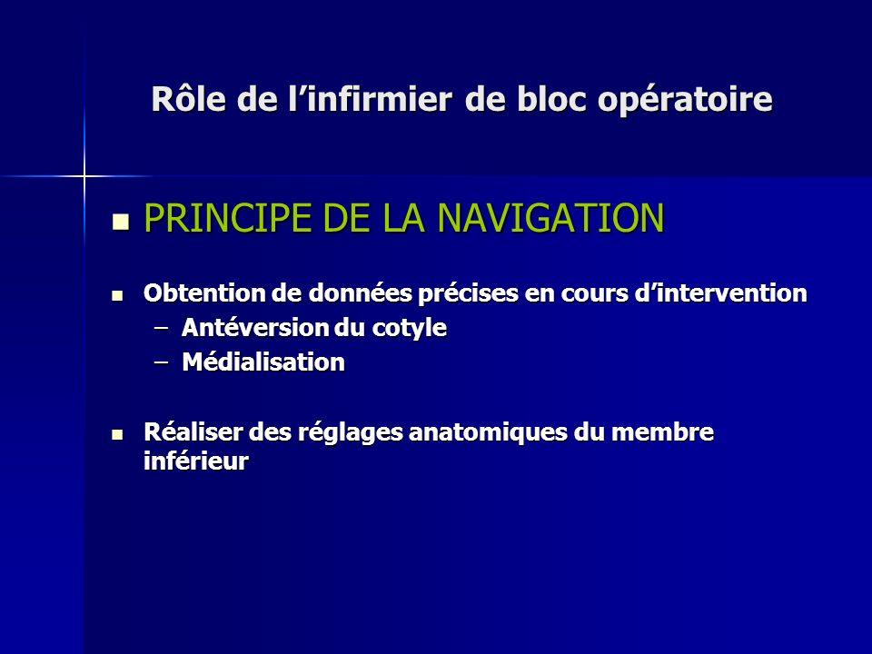 Rôle de linfirmier de bloc opératoire PRINCIPE DE LA NAVIGATION PRINCIPE DE LA NAVIGATION Obtention de données précises en cours dintervention Obtenti