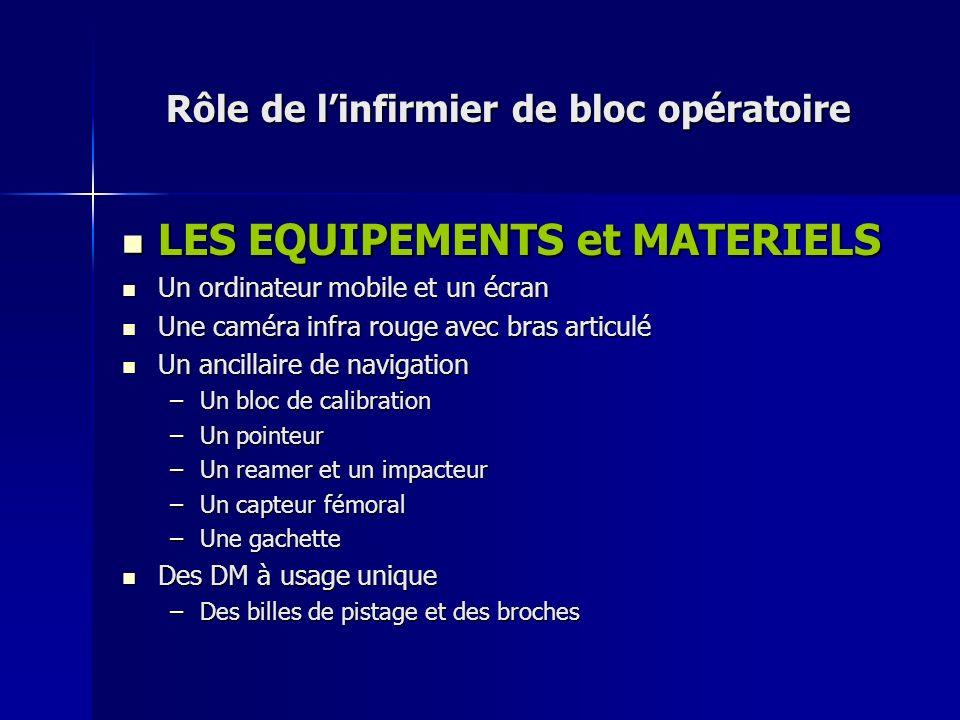 Rôle de linfirmier de bloc opératoire LES EQUIPEMENTS et MATERIELS LES EQUIPEMENTS et MATERIELS Un ordinateur mobile et un écran Un ordinateur mobile