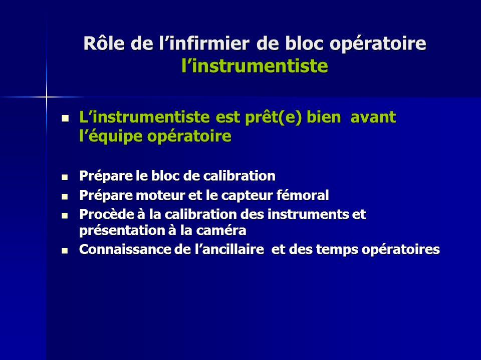 Rôle de linfirmier de bloc opératoire linstrumentiste Linstrumentiste est prêt(e) bien avant léquipe opératoire Linstrumentiste est prêt(e) bien avant