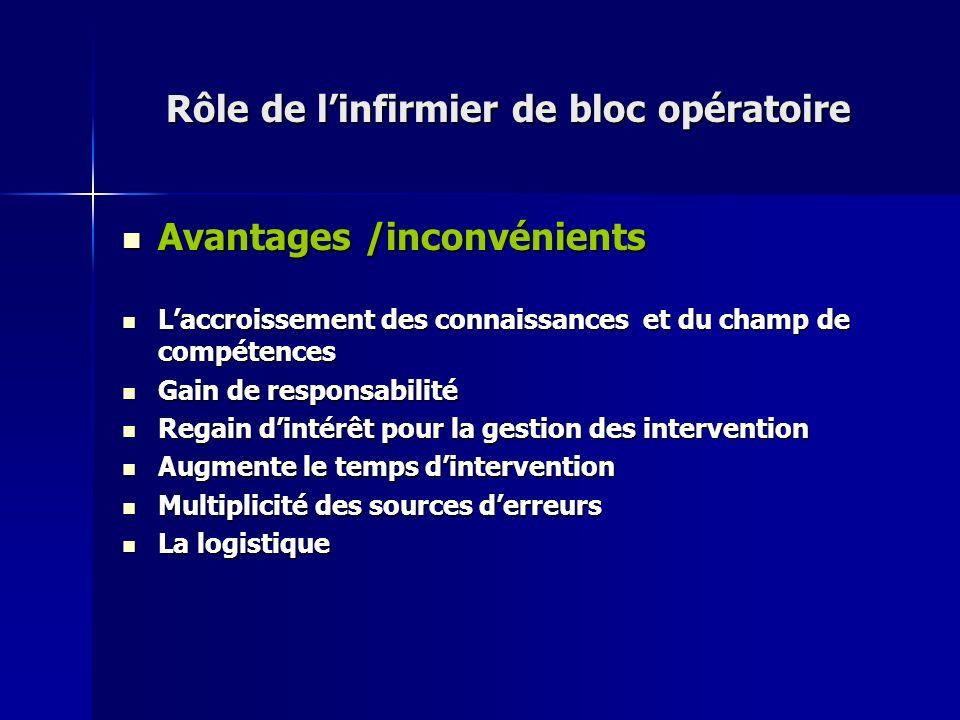 Rôle de linfirmier de bloc opératoire Avantages /inconvénients Avantages /inconvénients Laccroissement des connaissances et du champ de compétences La