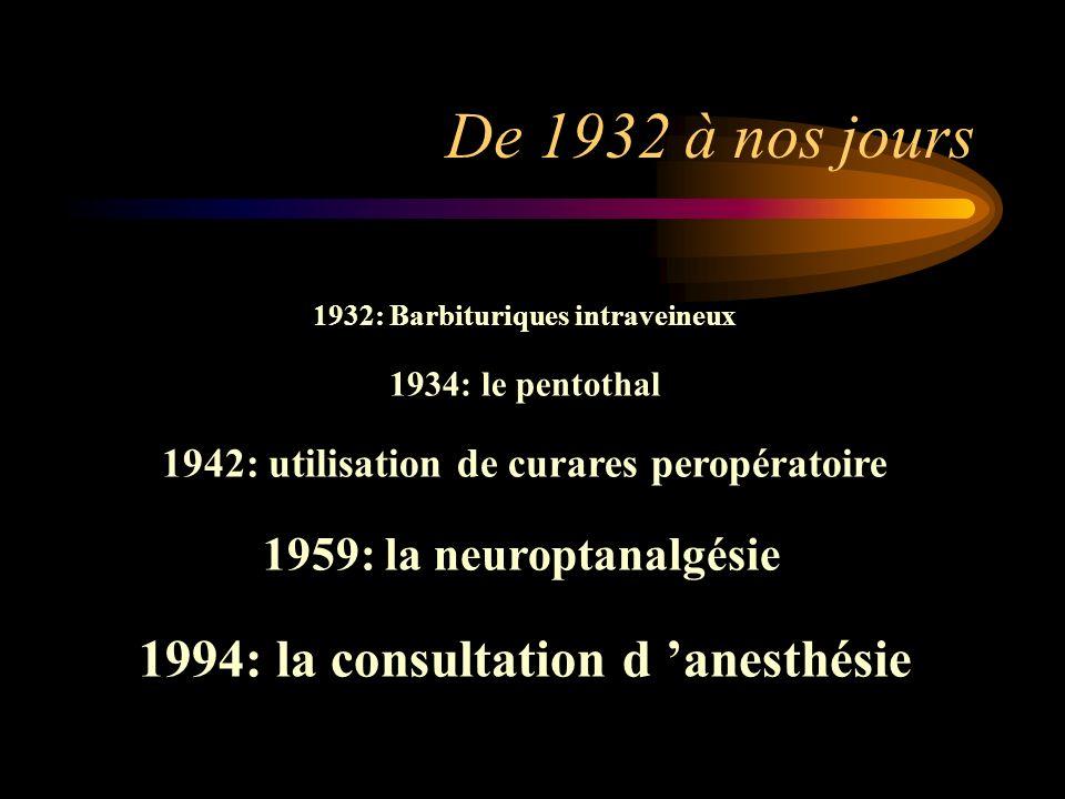 De 1932 à nos jours 1932: Barbituriques intraveineux 1934: le pentothal 1942: utilisation de curares peropératoire 1959: la neuroptanalgésie 1994: la