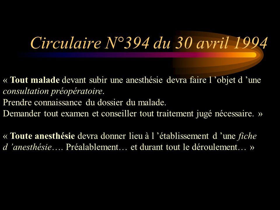 Circulaire N°394 du 30 avril 1994 « Tout malade devant subir une anesthésie devra faire l objet d une consultation préopératoire. Prendre connaissance