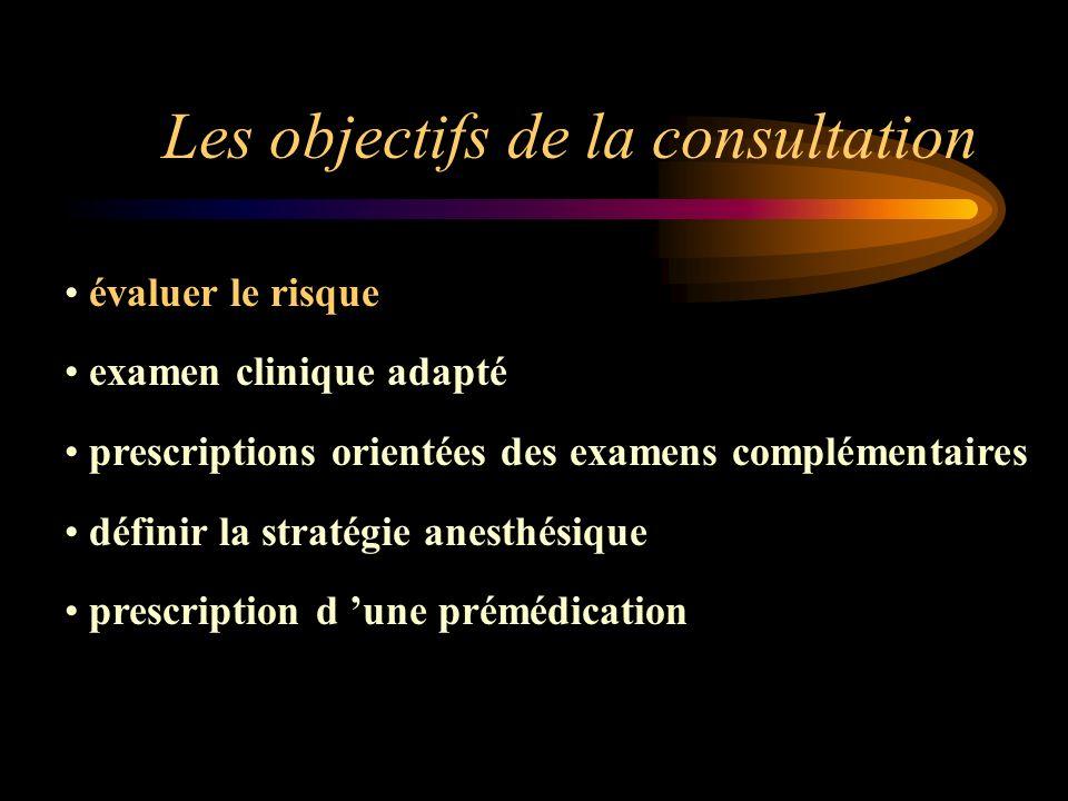 Les objectifs de la consultation évaluer le risque examen clinique adapté prescriptions orientées des examens complémentaires définir la stratégie ane
