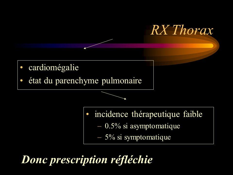 RX Thorax cardiomégalie état du parenchyme pulmonaire incidence thérapeutique faible –0.5% si asymptomatique –5% si symptomatique Donc prescription ré