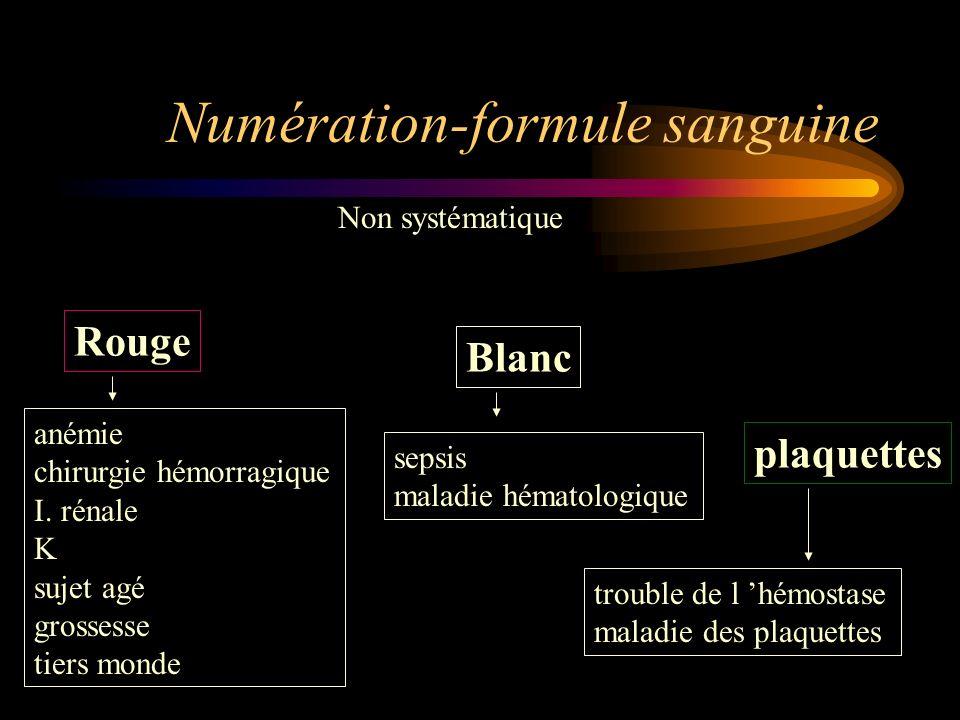 Numération-formule sanguine Non systématique Rouge anémie chirurgie hémorragique I. rénale K sujet agé grossesse tiers monde Blanc sepsis maladie héma