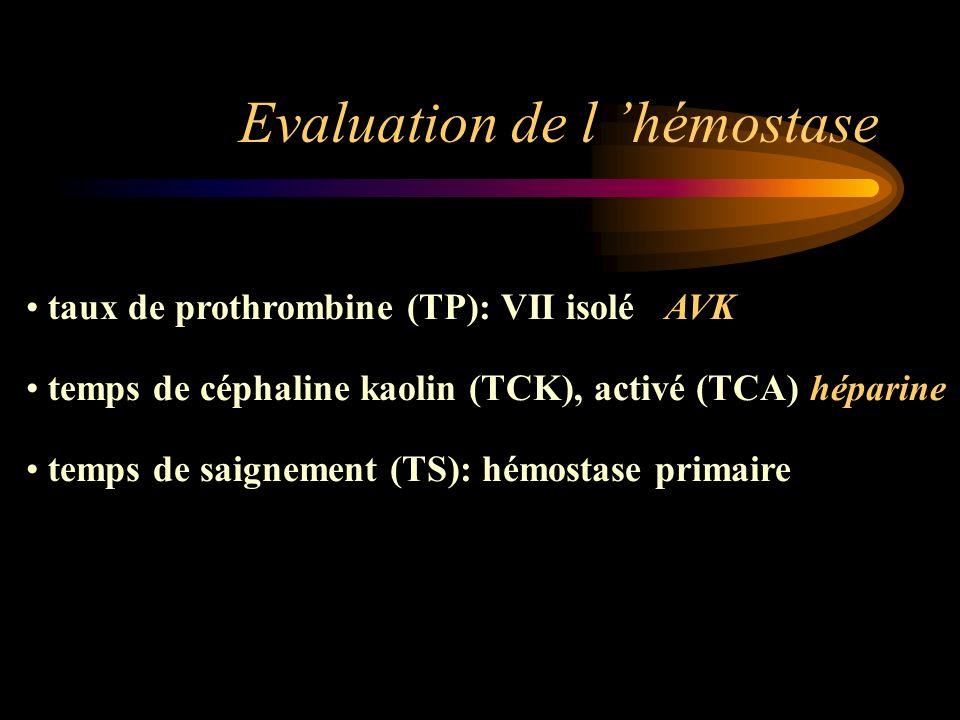 Evaluation de l hémostase taux de prothrombine (TP): VII isolé AVK temps de céphaline kaolin (TCK), activé (TCA) héparine temps de saignement (TS): hé