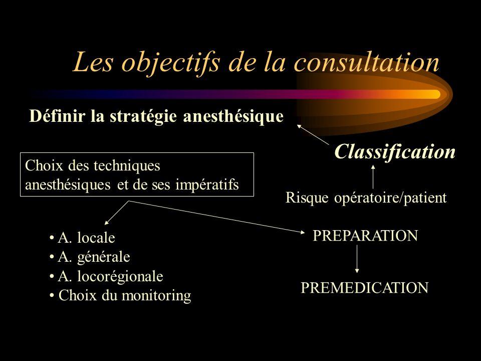 Les objectifs de la consultation Définir la stratégie anesthésique Risque opératoire/patient Classification Choix des techniques anesthésiques et de s