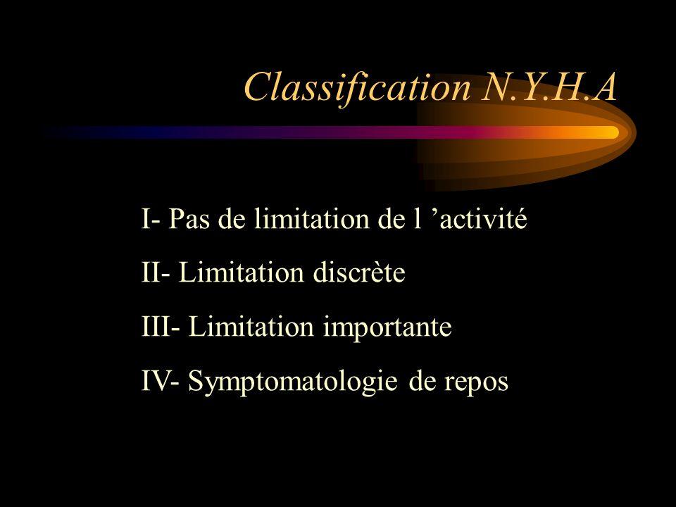 Classification N.Y.H.A I- Pas de limitation de l activité II- Limitation discrète III- Limitation importante IV- Symptomatologie de repos