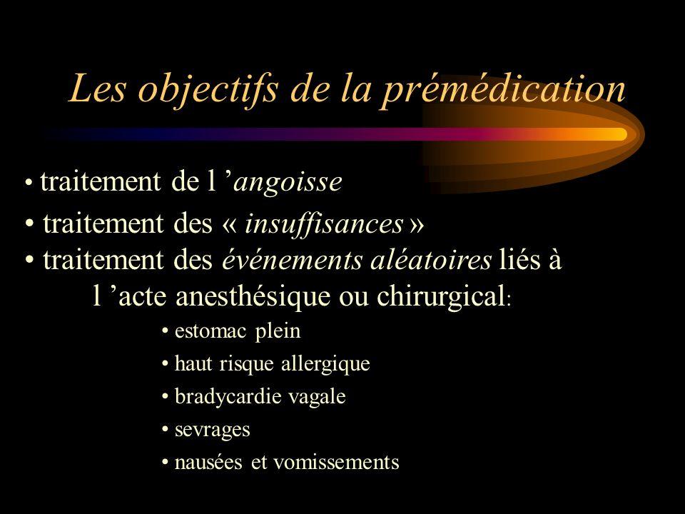 Les objectifs de la prémédication traitement de l angoisse traitement des « insuffisances » traitement des événements aléatoires liés à l acte anesthé