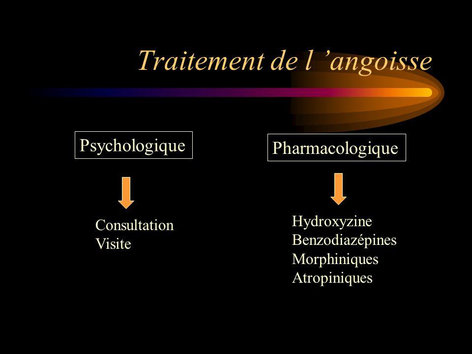 Traitement de l angoisse Psychologique Pharmacologique Consultation Visite Hydroxyzine Benzodiazépines Morphiniques Atropiniques