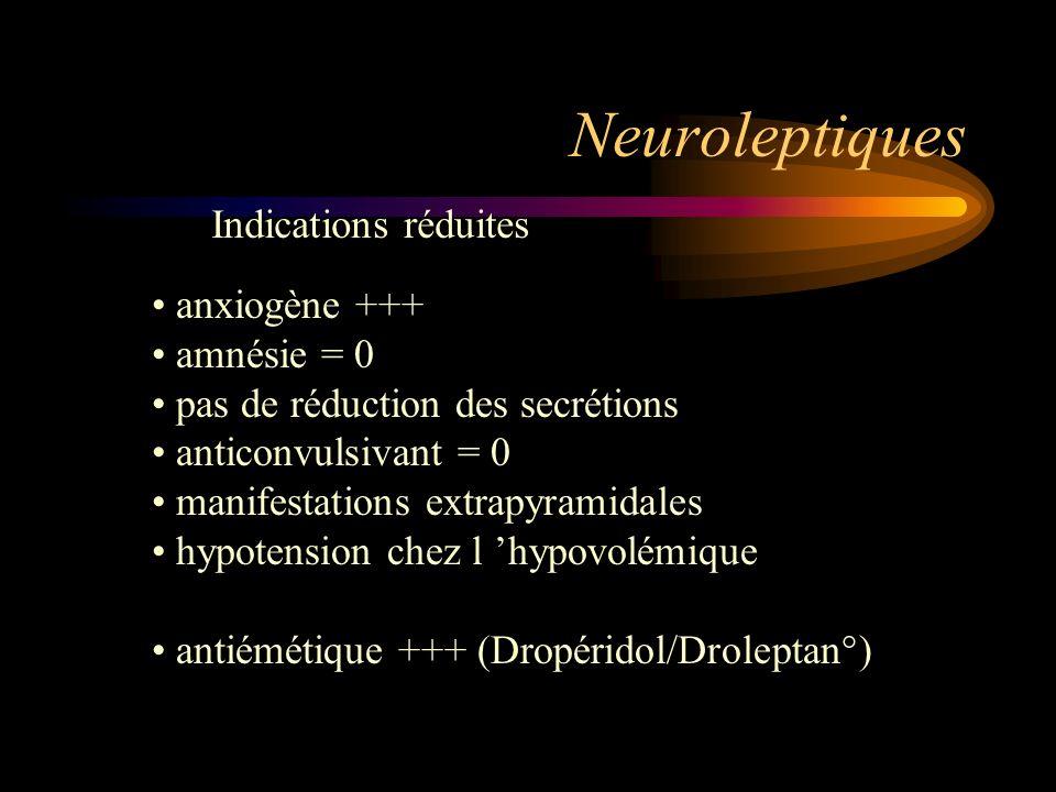 Neuroleptiques Indications réduites anxiogène +++ amnésie = 0 pas de réduction des secrétions anticonvulsivant = 0 manifestations extrapyramidales hyp