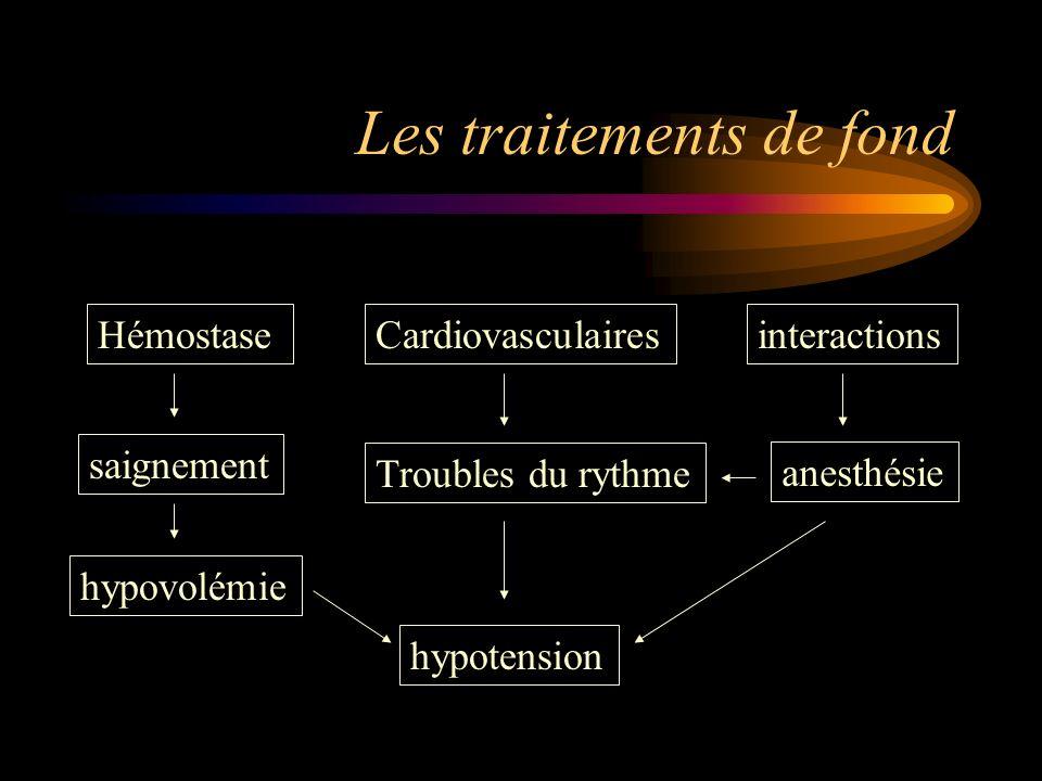 Les traitements de fond HémostaseCardiovasculairesinteractions saignement hypovolémie anesthésie Troubles du rythme hypotension