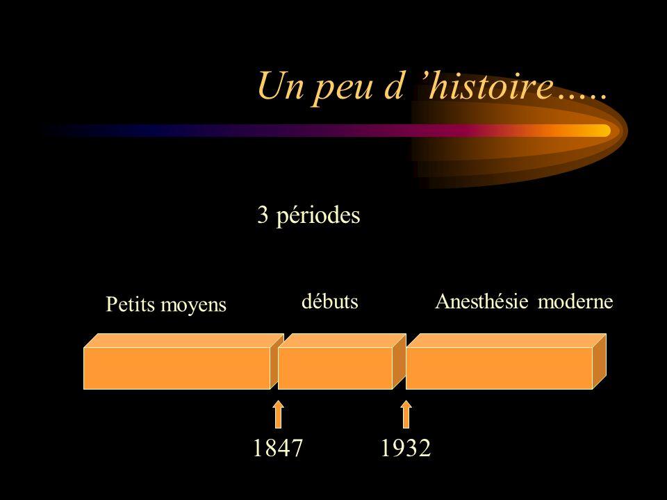 Un peu d histoire….. 3 périodes Petits moyens débutsAnesthésie moderne 18471932