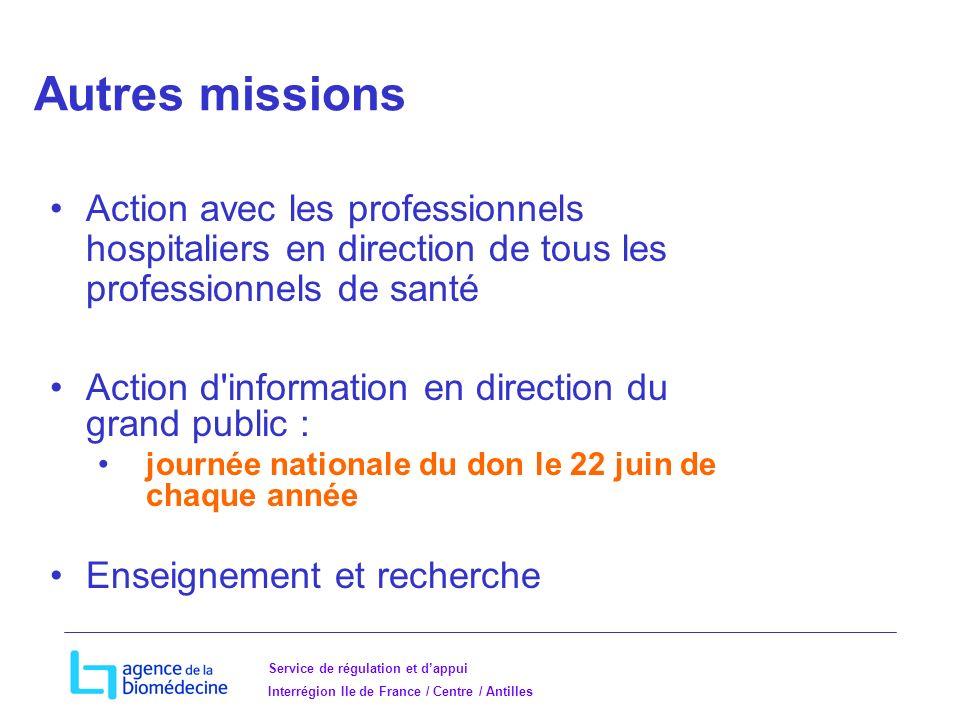 Service de régulation et dappui Interrégion Ile de France / Centre / Antilles Autres missions Action avec les professionnels hospitaliers en direction de tous les professionnels de santé Action d information en direction du grand public : journée nationale du don le 22 juin de chaque année Enseignement et recherche
