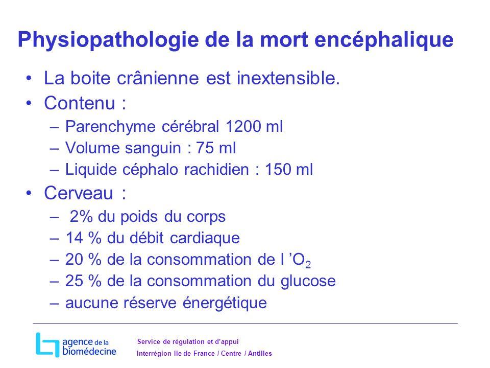 Service de régulation et dappui Interrégion Ile de France / Centre / Antilles Physiopathologie de la mort encéphalique La boite crânienne est inextensible.