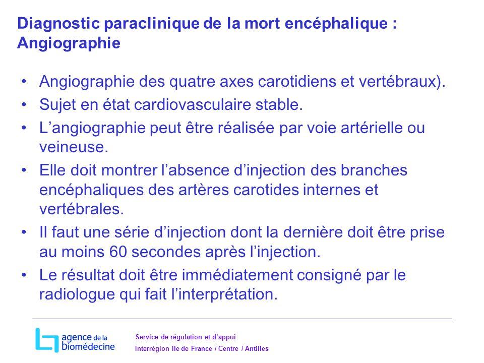 Service de régulation et dappui Interrégion Ile de France / Centre / Antilles Angiographie des quatre axes carotidiens et vertébraux).
