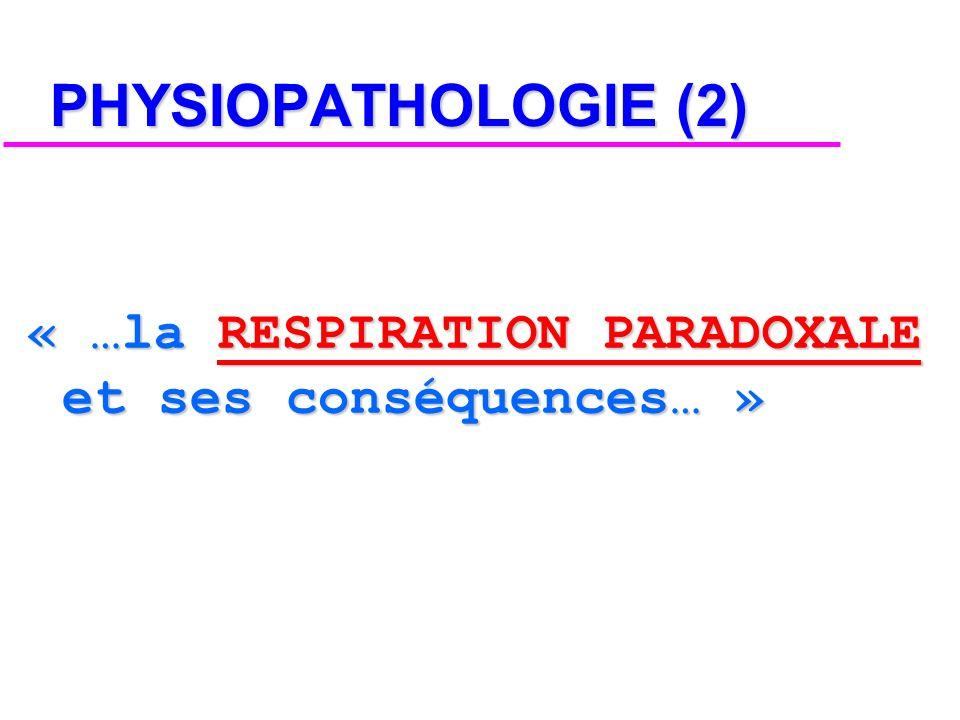 PHYSIOPATHOLOGIE (1) « …comme toute fracture de côte, le volet est DOULOUREUX, mais il existe dautres facteurs dHypoxie … »