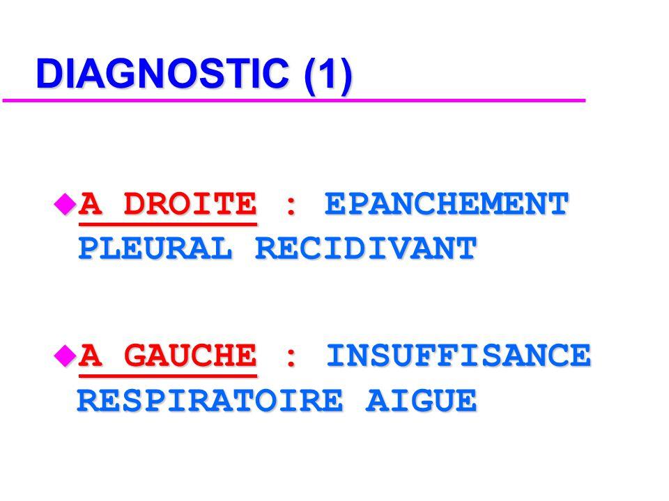 PHYSIOPATHOLOGIE (4) LiquidesViscères - +