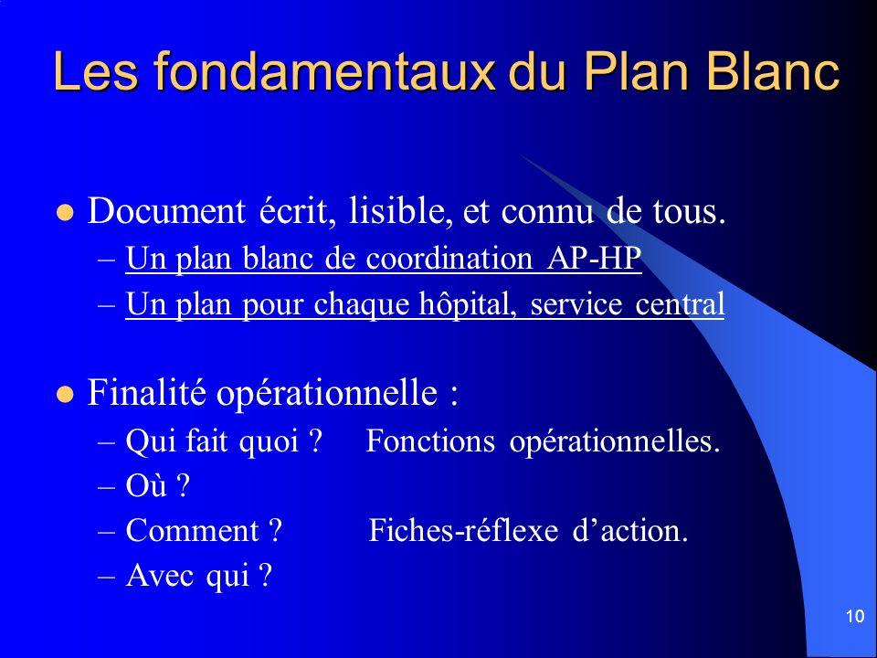 10 Les fondamentaux du Plan Blanc Document écrit, lisible, et connu de tous. –Un plan blanc de coordination AP-HP –Un plan pour chaque hôpital, servic
