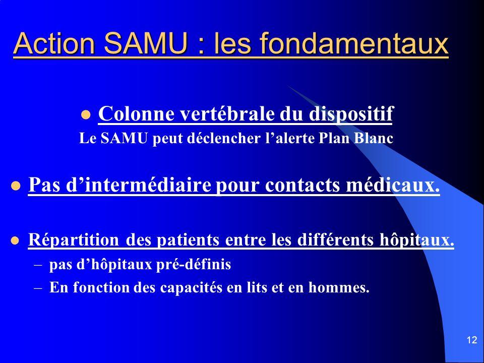 12 Action SAMU : les fondamentaux Colonne vertébrale du dispositif Le SAMU peut déclencher lalerte Plan Blanc Pas dintermédiaire pour contacts médicau