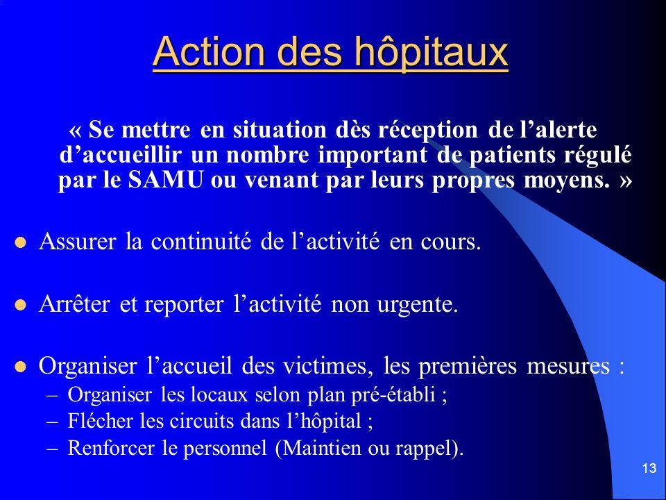 13 « Se mettre en situation dès réception de lalerte daccueillir un nombre important de patients régulé par le SAMU ou venant par leurs propres moyens