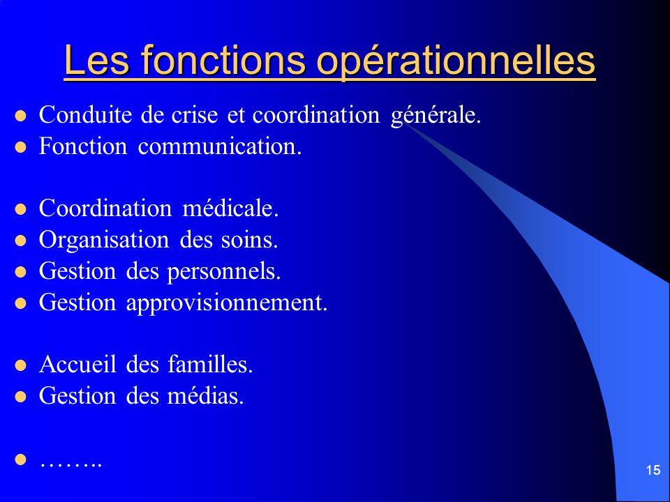 15 Les fonctions opérationnelles Conduite de crise et coordination générale. Fonction communication. Coordination médicale. Organisation des soins. Ge