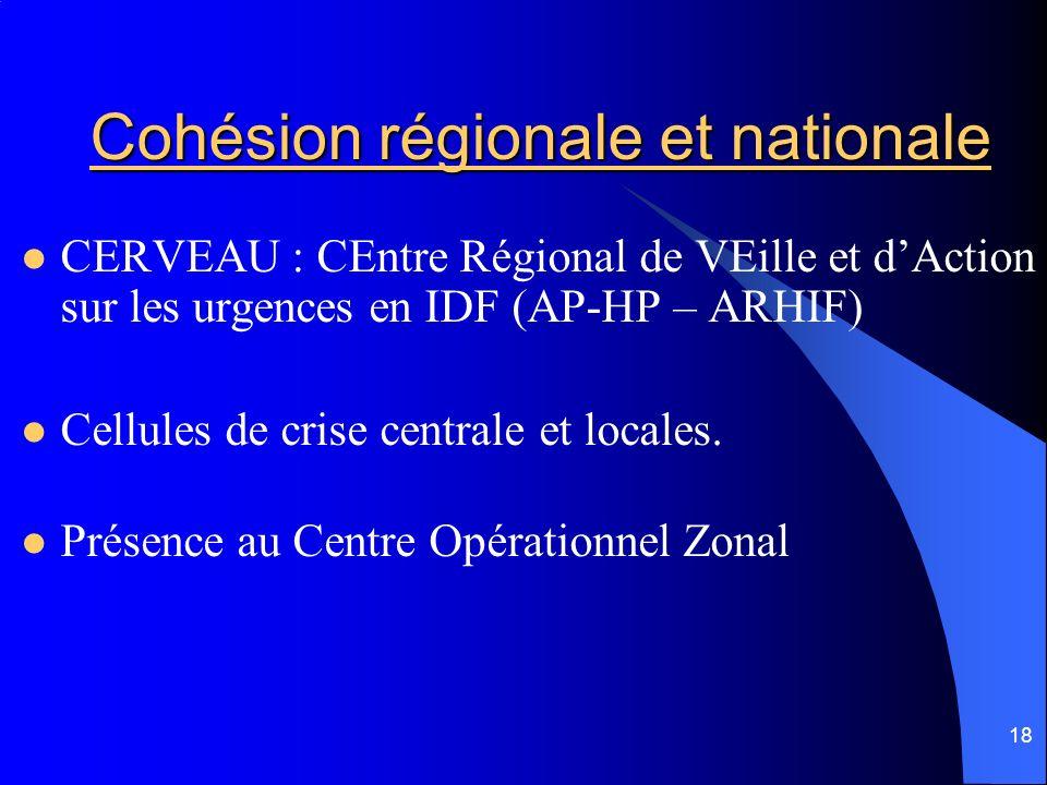 18 Cohésion régionale et nationale CERVEAU : CEntre Régional de VEille et dAction sur les urgences en IDF (AP-HP – ARHIF) Cellules de crise centrale e