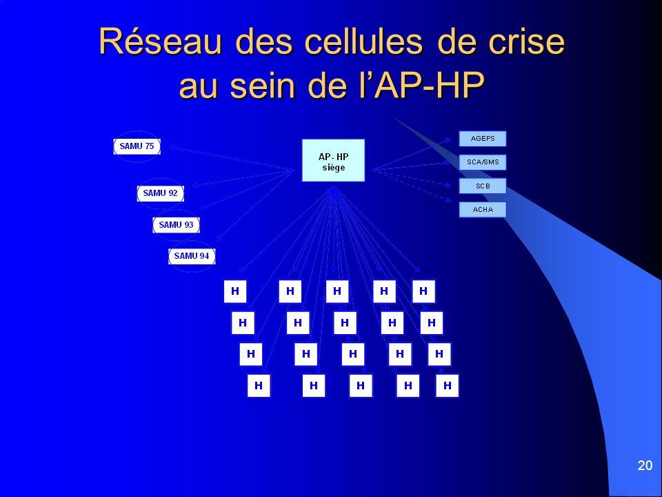 20 Réseau des cellules de crise au sein de lAP-HP
