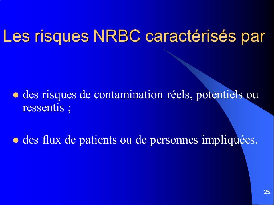 25 Les risques NRBC caractérisés par des risques de contamination réels, potentiels ou ressentis ; des flux de patients ou de personnes impliquées.