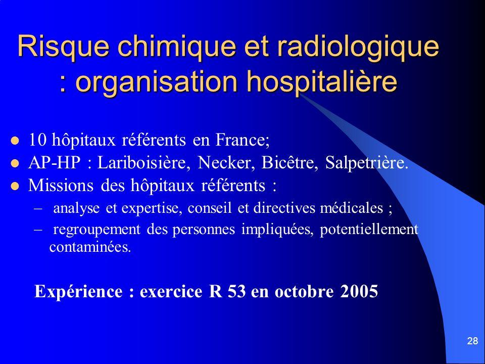 28 Risque chimique et radiologique : organisation hospitalière 10 hôpitaux référents en France; AP-HP : Lariboisière, Necker, Bicêtre, Salpetrière. Mi