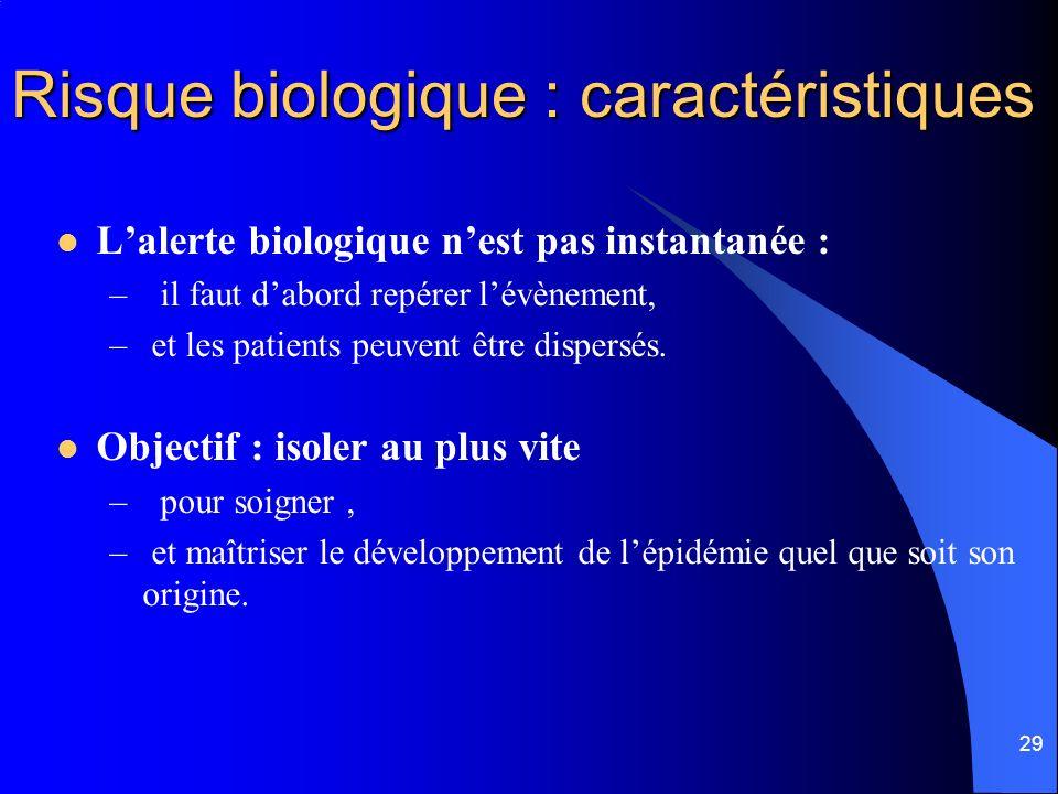29 Risque biologique : caractéristiques Lalerte biologique nest pas instantanée : – il faut dabord repérer lévènement, – et les patients peuvent être