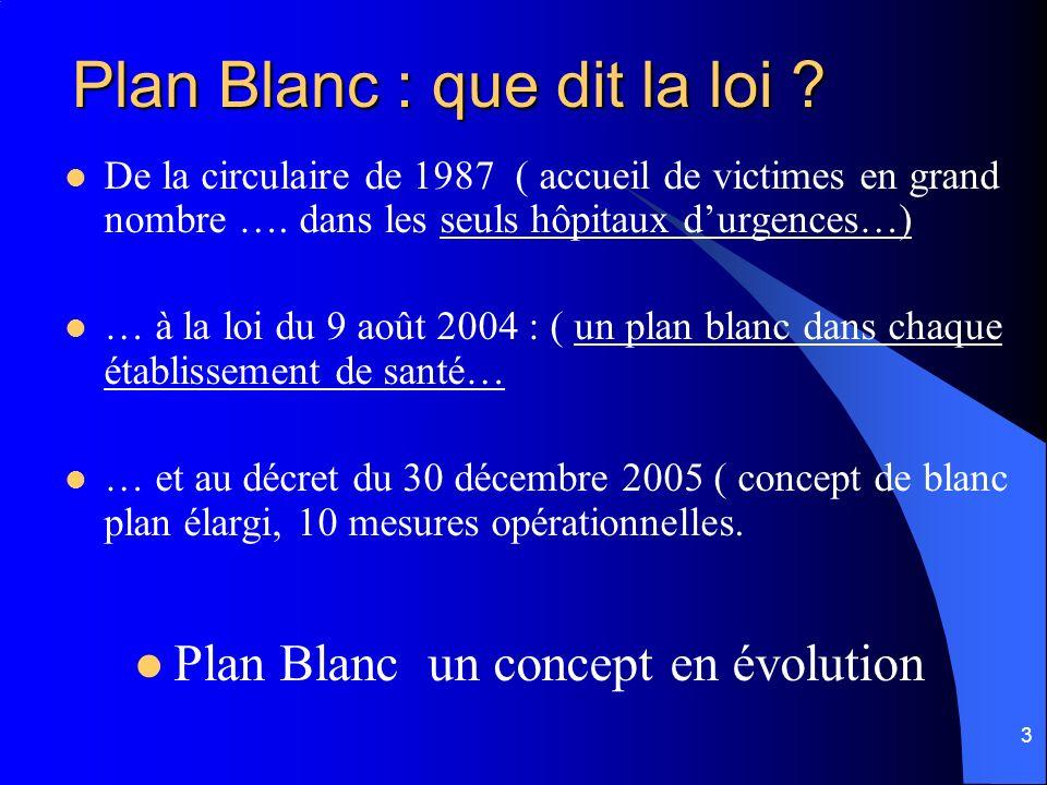 3 Plan Blanc : que dit la loi ? De la circulaire de 1987 ( accueil de victimes en grand nombre …. dans les seuls hôpitaux durgences…) … à la loi du 9