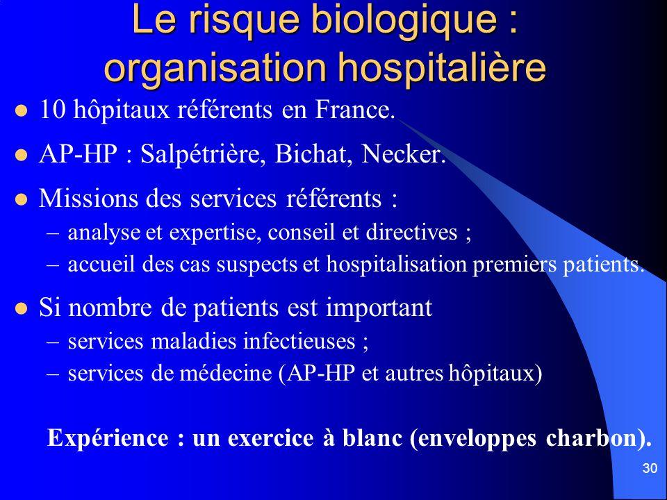 30 Le risque biologique : organisation hospitalière 10 hôpitaux référents en France. AP-HP : Salpétrière, Bichat, Necker. Missions des services référe