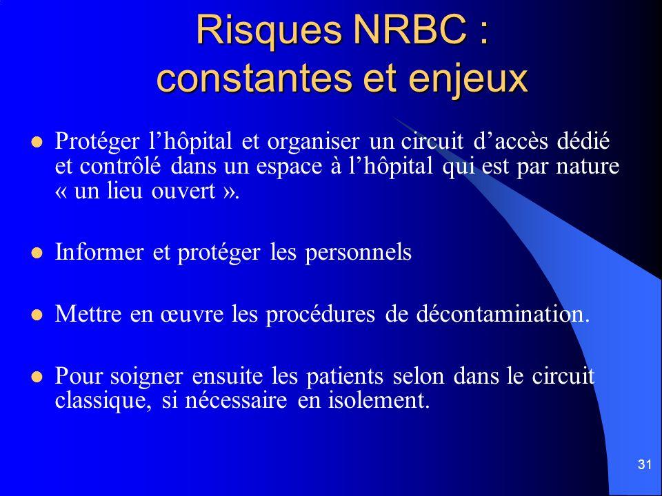 31 Risques NRBC : constantes et enjeux Protéger lhôpital et organiser un circuit daccès dédié et contrôlé dans un espace à lhôpital qui est par nature