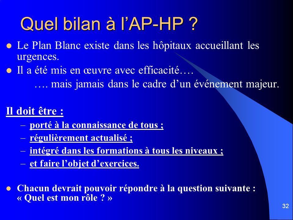 32 Quel bilan à lAP-HP ? Le Plan Blanc existe dans les hôpitaux accueillant les urgences. Il a été mis en œuvre avec efficacité…. …. mais jamais dans