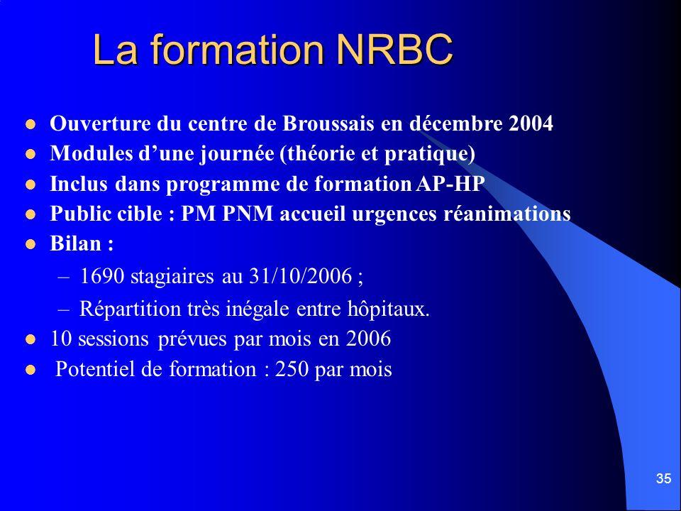 35 La formation NRBC Ouverture du centre de Broussais en décembre 2004 Modules dune journée (théorie et pratique) Inclus dans programme de formation A