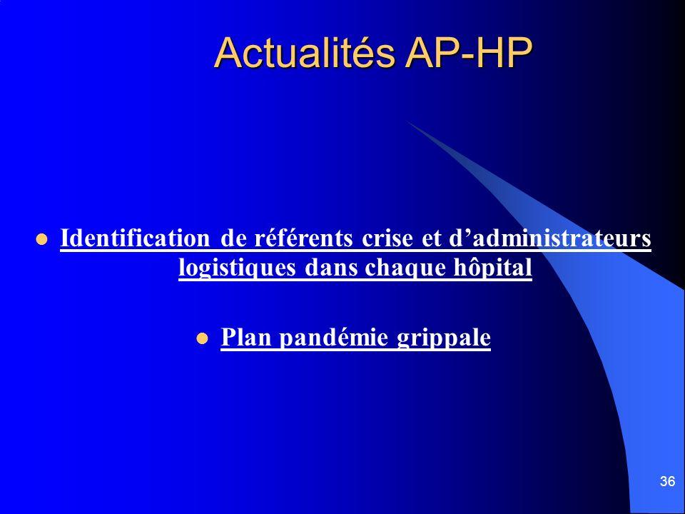 36 Actualités AP-HP Identification de référents crise et dadministrateurs logistiques dans chaque hôpital Plan pandémie grippale