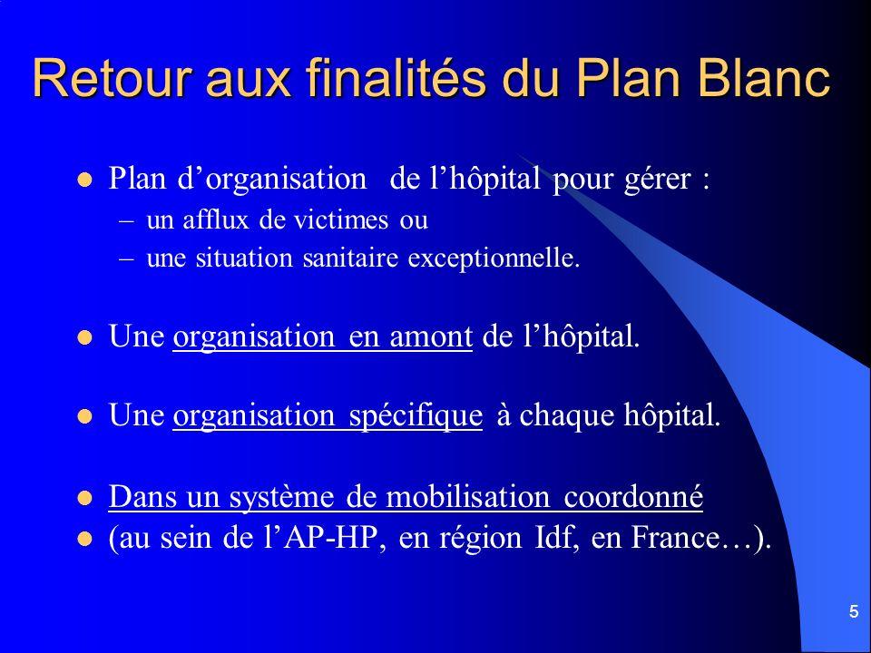 5 Retour aux finalités du Plan Blanc Plan dorganisation de lhôpital pour gérer : –un afflux de victimes ou –une situation sanitaire exceptionnelle. Un