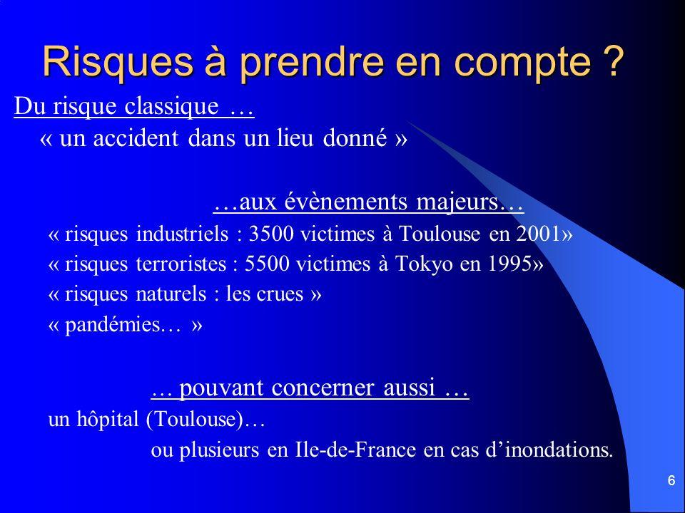 7 Les derniers évènements : 25.7.2000 Concorde Plan Rouge.