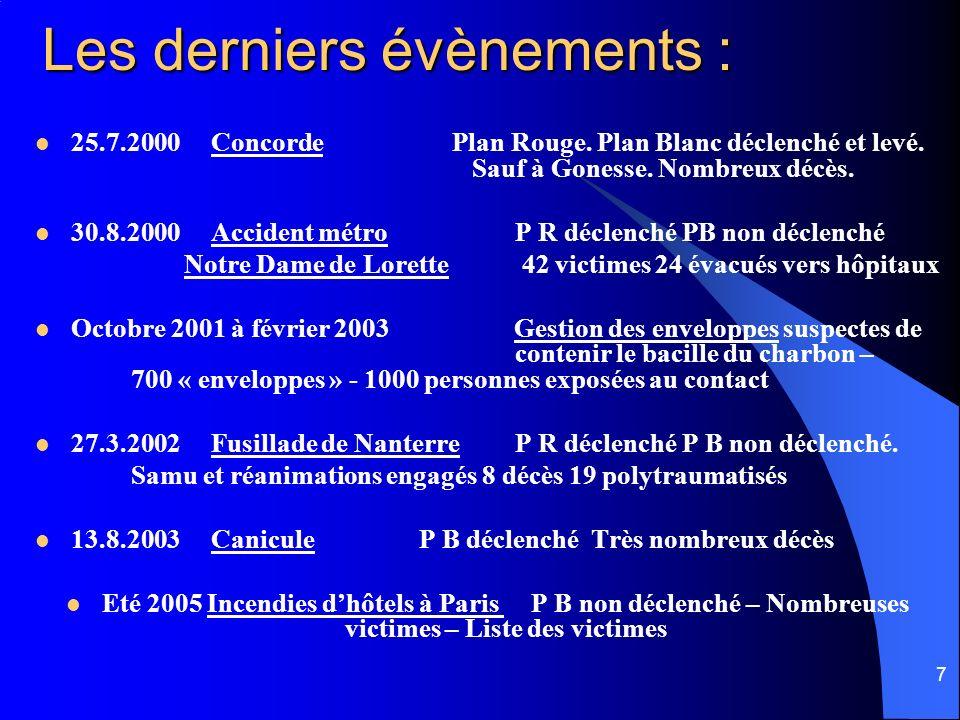 7 Les derniers évènements : 25.7.2000 Concorde Plan Rouge. Plan Blanc déclenché et levé. Sauf à Gonesse. Nombreux décès. 30.8.2000 Accident métroP R d