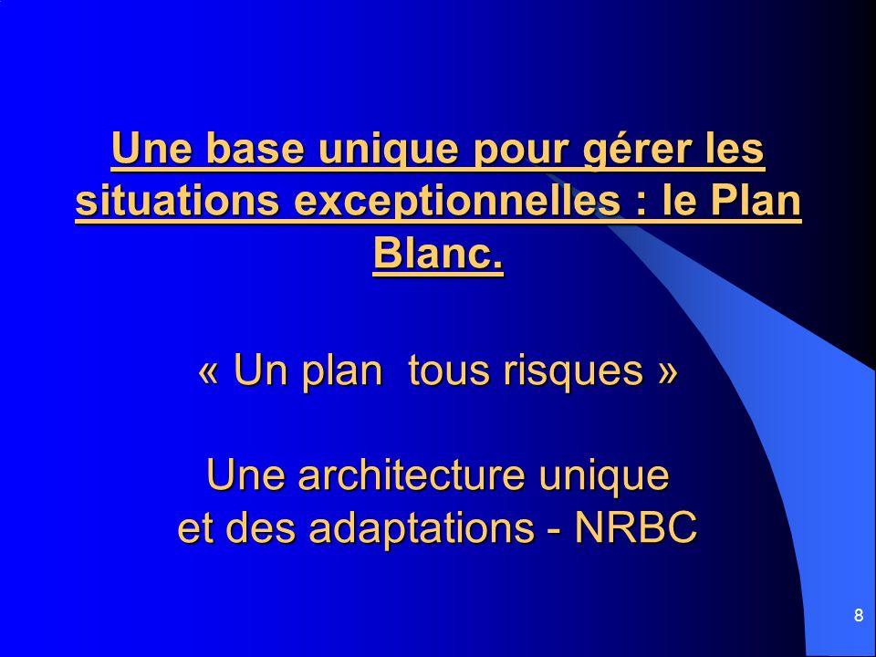 8 Une base unique pour gérer les situations exceptionnelles : le Plan Blanc. « Un plan tous risques » Une architecture unique et des adaptations - NRB