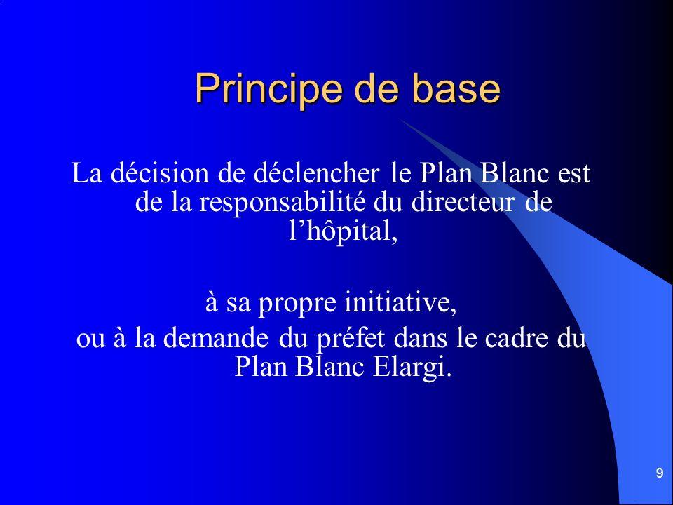 9 Principe de base La décision de déclencher le Plan Blanc est de la responsabilité du directeur de lhôpital, à sa propre initiative, ou à la demande