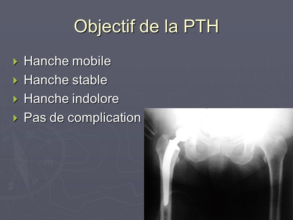 Objectif de la PTH Hanche mobile Hanche mobile Hanche stable Hanche stable Hanche indolore Hanche indolore Pas de complication Pas de complication